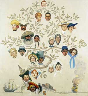 Norman Rockwell's family tree - click for more detail