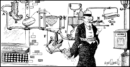 Rube Goldberg cartoon